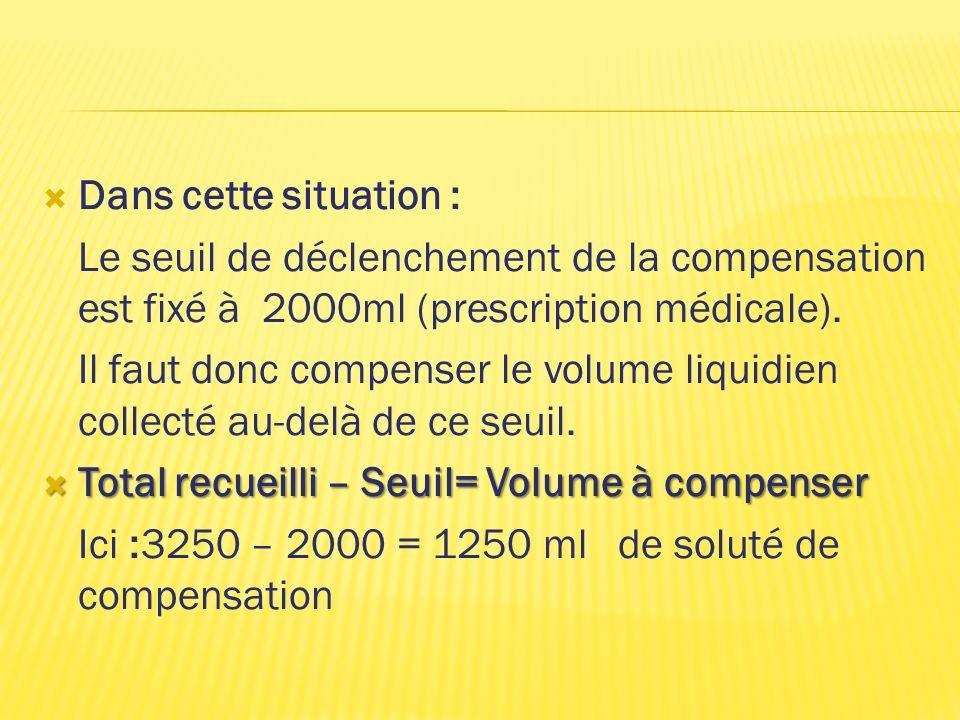 Dans cette situation : Le seuil de déclenchement de la compensation est fixé à 2000ml (prescription médicale).