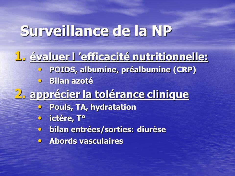 Surveillance de la NP évaluer l 'efficacité nutritionnelle: