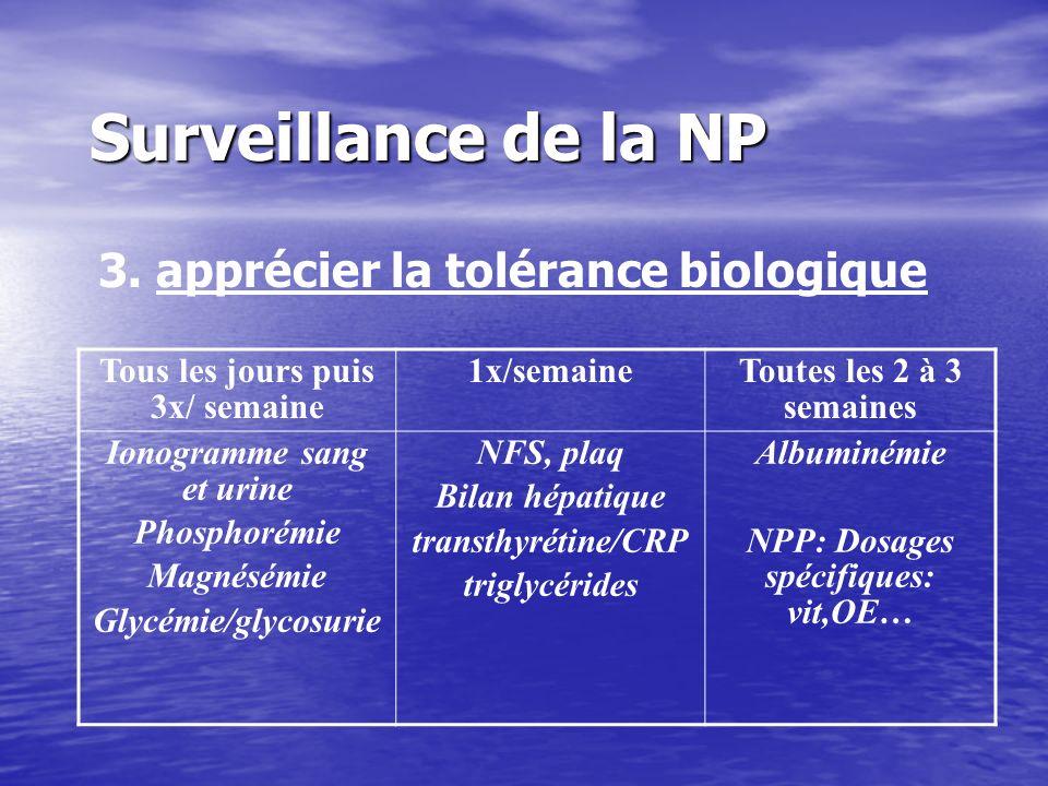 Surveillance de la NP 3. apprécier la tolérance biologique