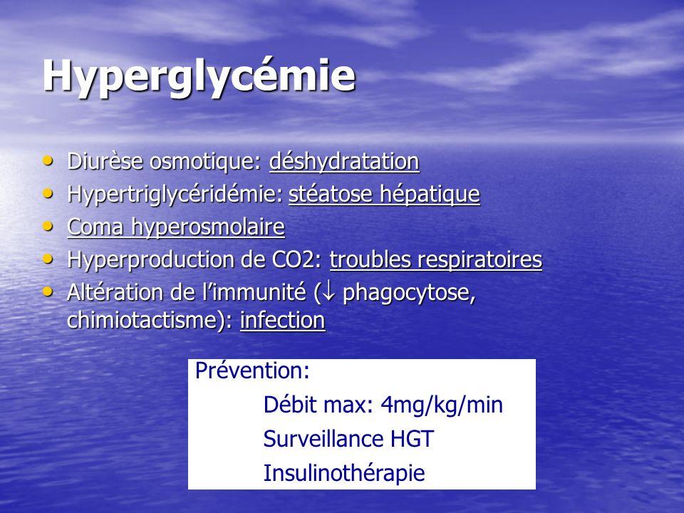 Hyperglycémie Diurèse osmotique: déshydratation