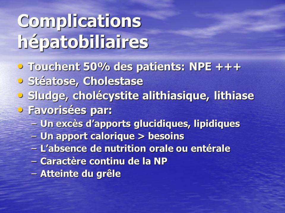 Complications hépatobiliaires
