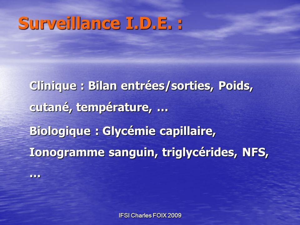 Surveillance I.D.E. : Clinique : Bilan entrées/sorties, Poids, cutané, température, …