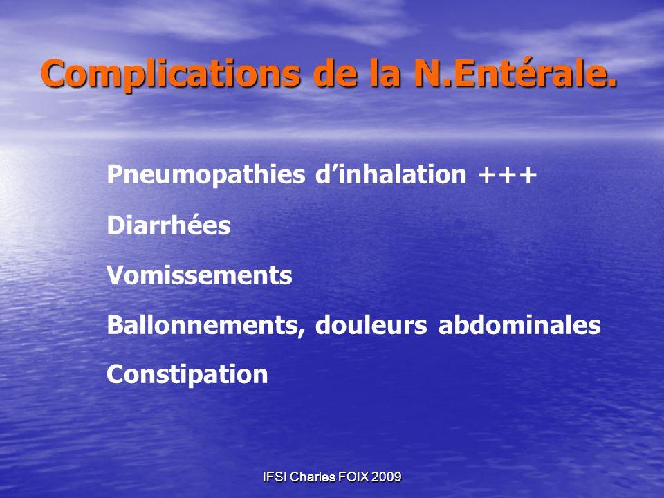 Complications de la N.Entérale.