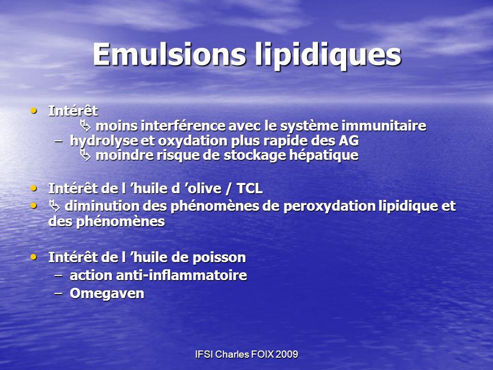 Emulsions lipidiques Intérêt