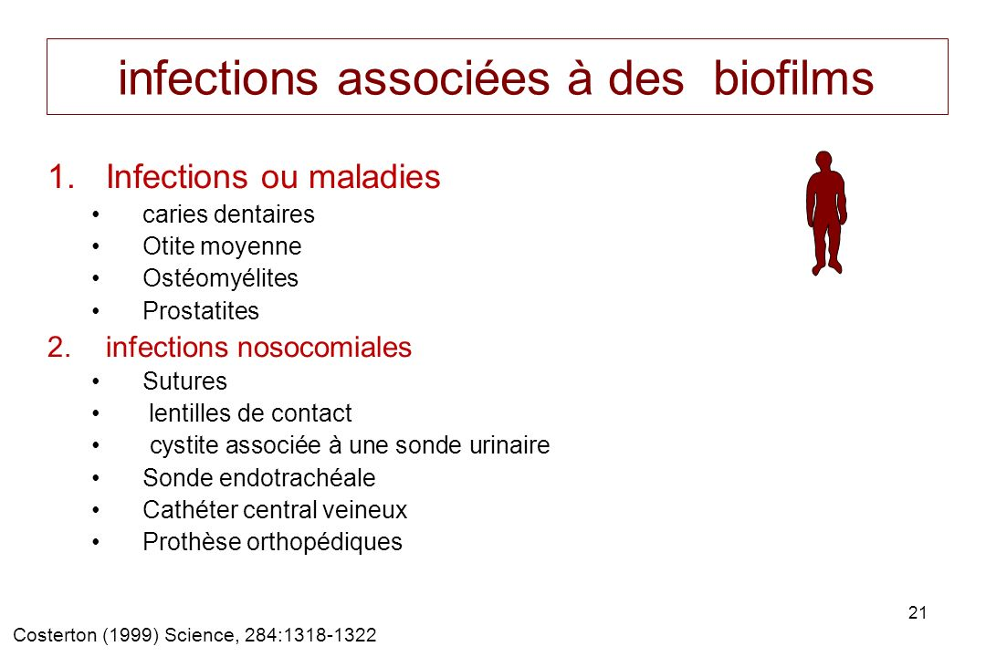 infections associées à des biofilms