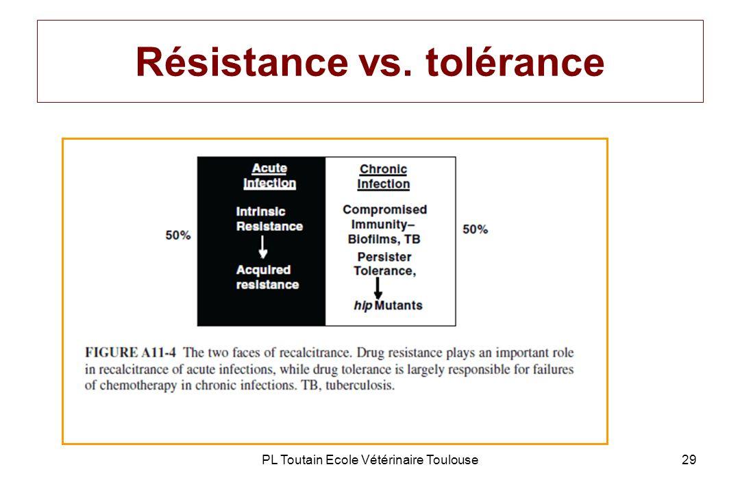 Résistance vs. tolérance