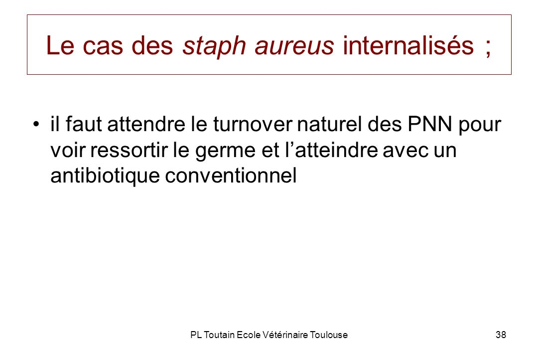 Le cas des staph aureus internalisés ;