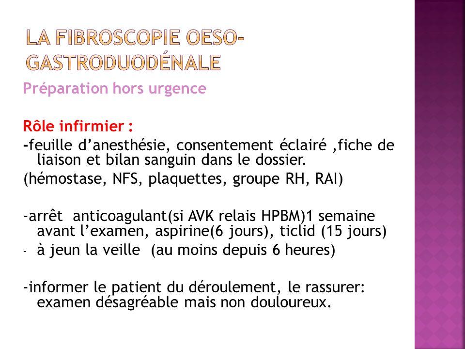 La fibroscopie oeso-gastroduodénale