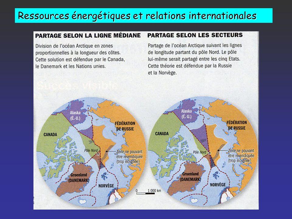 Ressources énergétiques et relations internationales