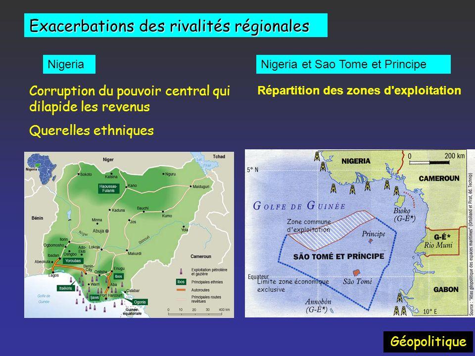 Exacerbations des rivalités régionales