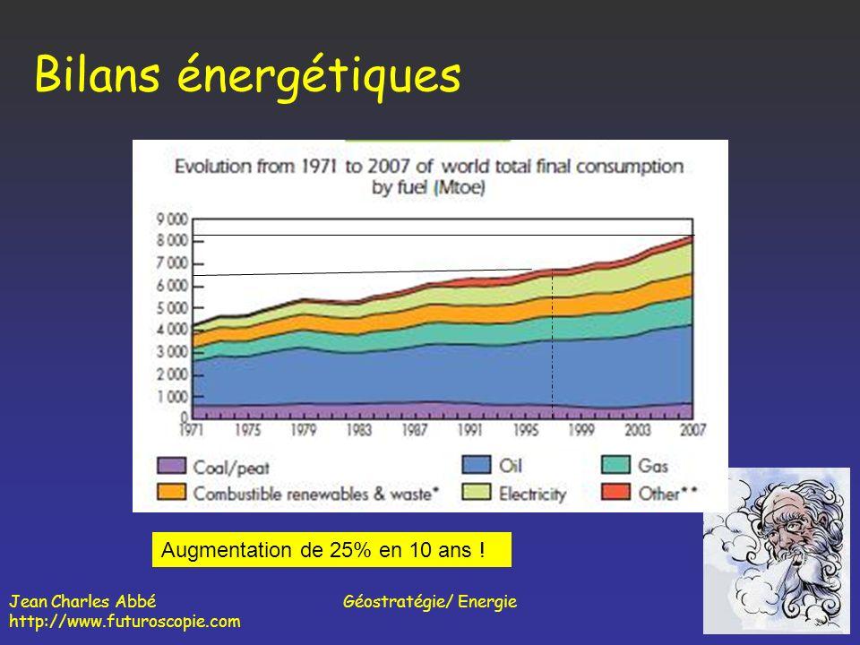 Géostratégie/ Energie