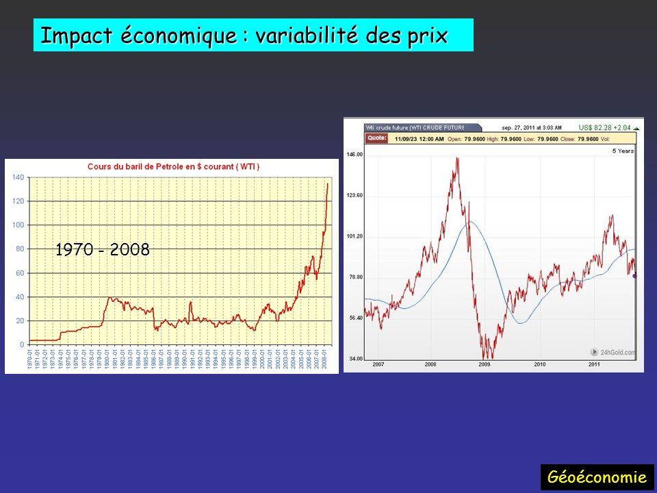 Impact économique : variabilité des prix