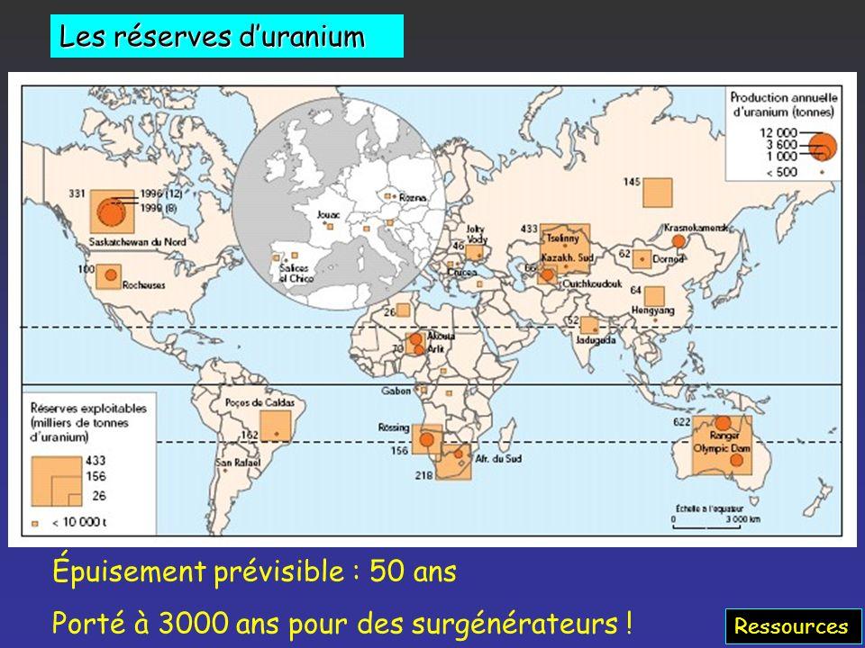 Les réserves d'uranium