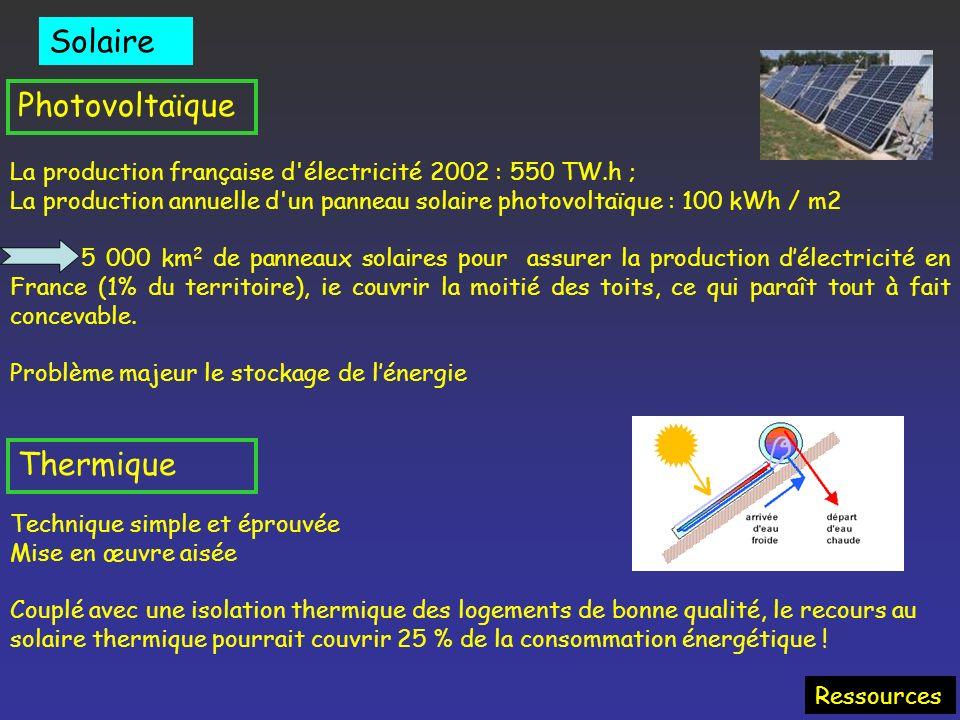Solaire Photovoltaïque Thermique