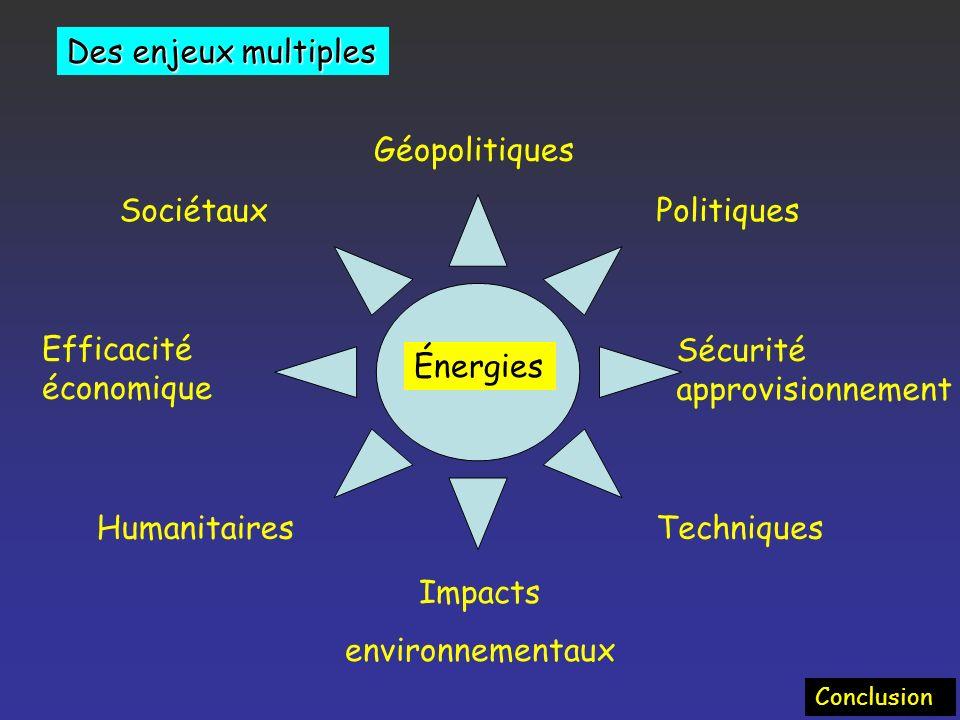 Efficacité économique Sécurité approvisionnement Énergies