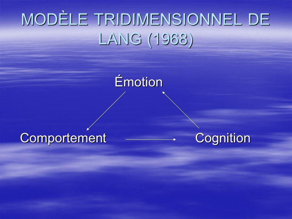 MODÈLE TRIDIMENSIONNEL DE LANG (1968)