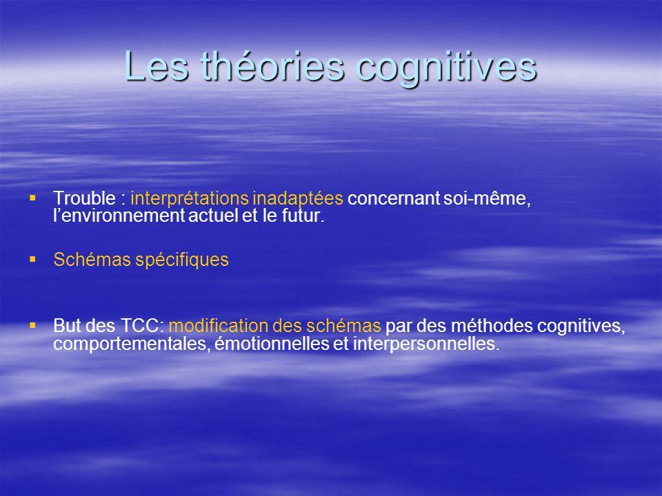 Les théories cognitives