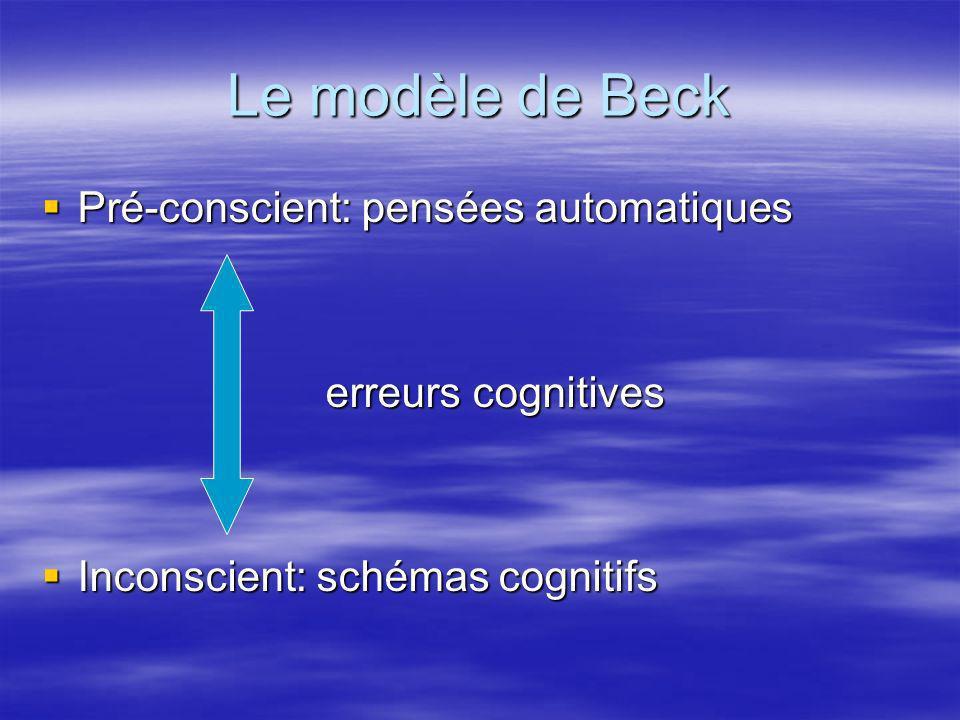 Le modèle de Beck Pré-conscient: pensées automatiques