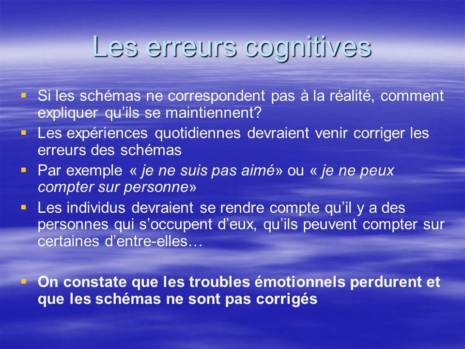Les erreurs cognitives