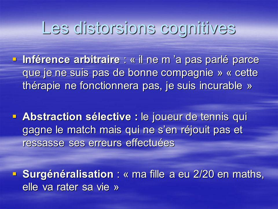 Les distorsions cognitives