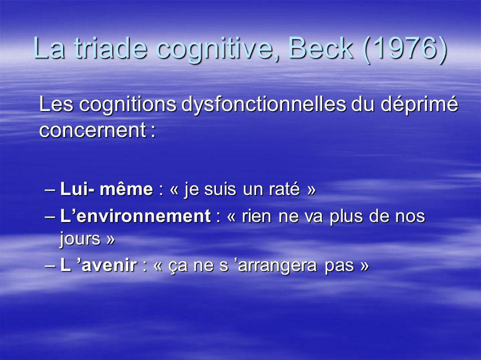 La triade cognitive, Beck (1976)