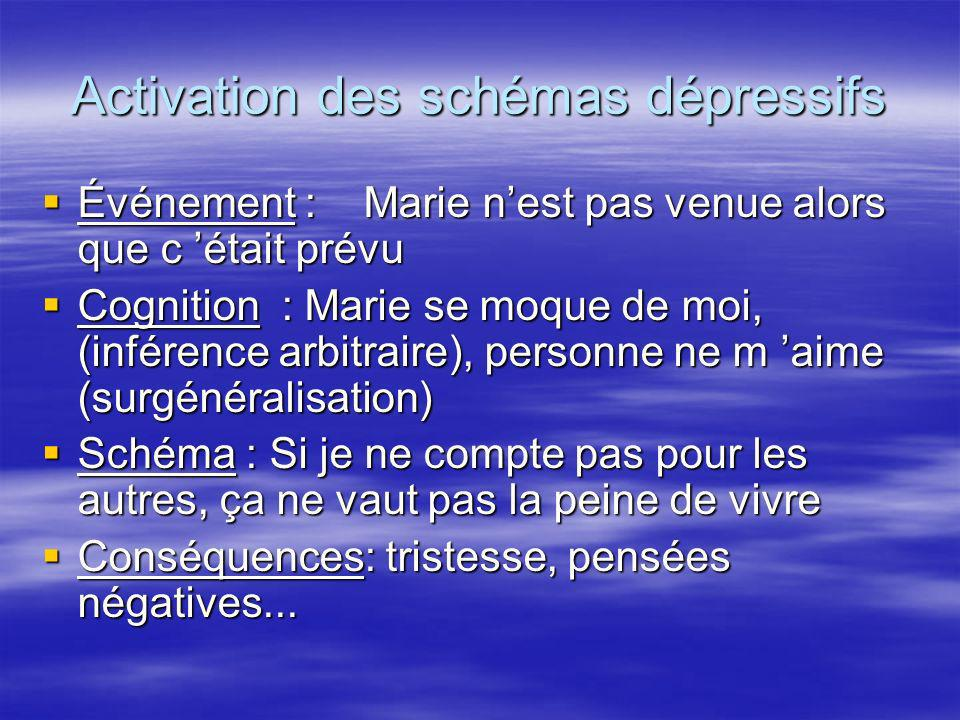 Activation des schémas dépressifs