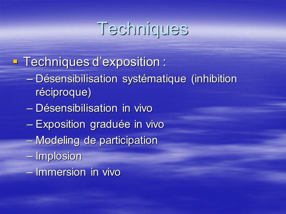 Techniques Techniques d'exposition :