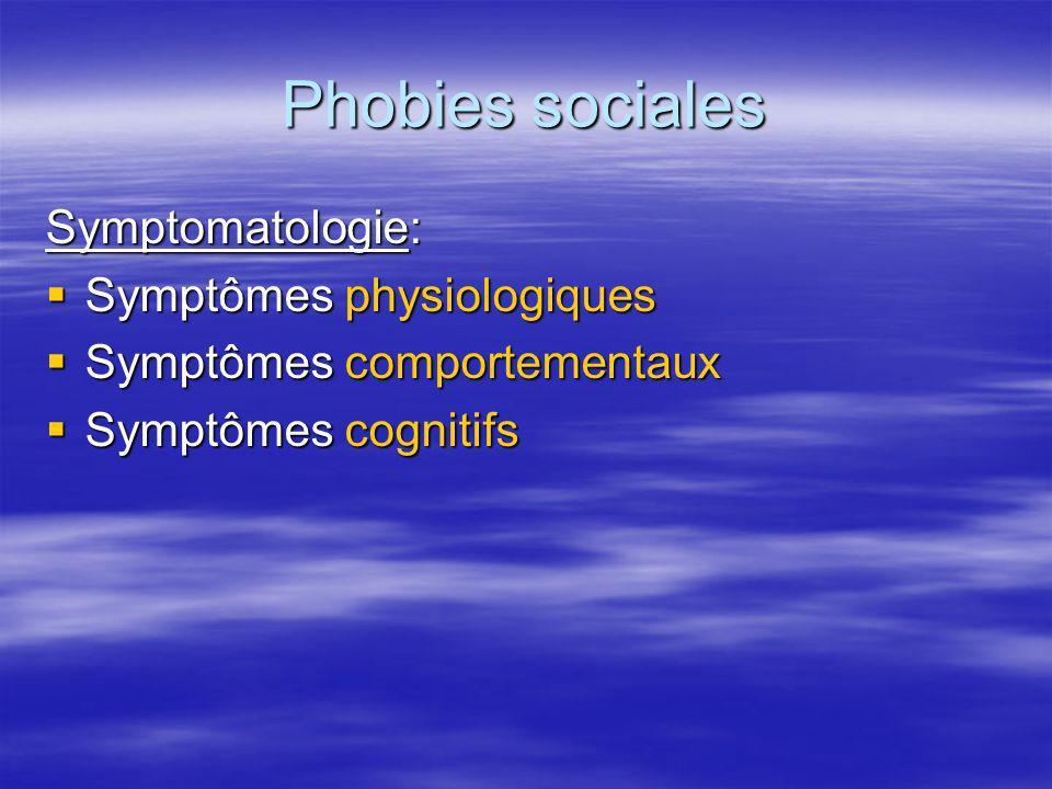 Phobies sociales Symptomatologie: Symptômes physiologiques