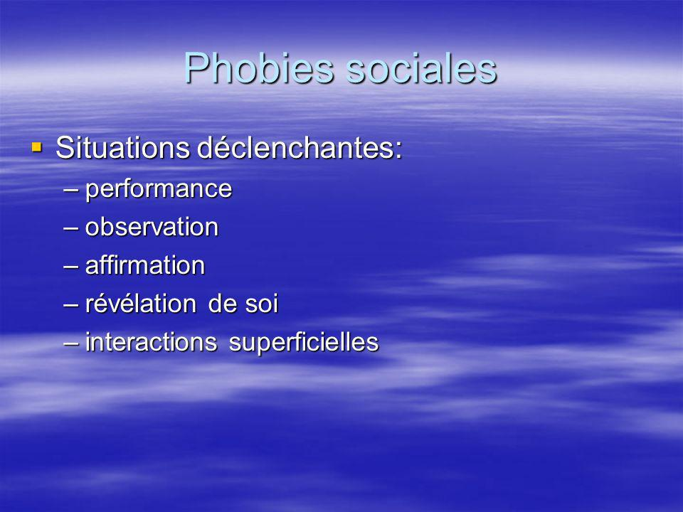Phobies sociales Situations déclenchantes: performance observation