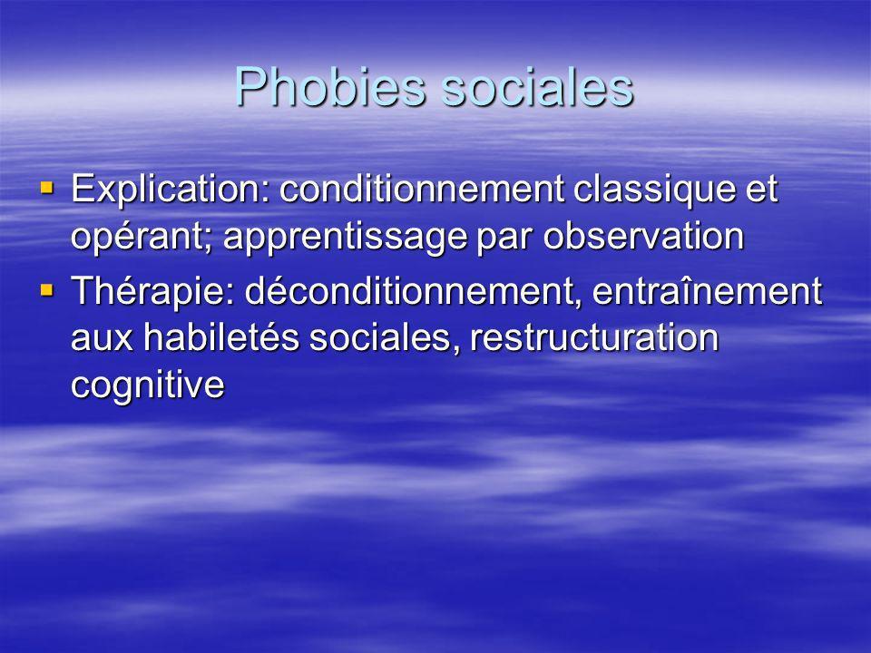 Phobies sociales Explication: conditionnement classique et opérant; apprentissage par observation.