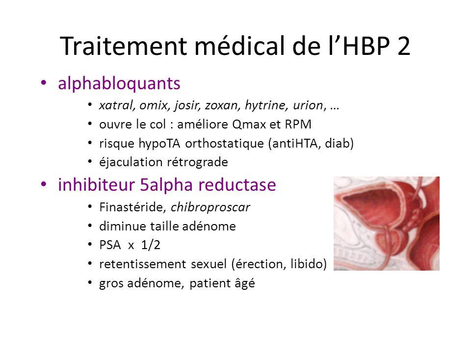 Traitement médical de l'HBP 2