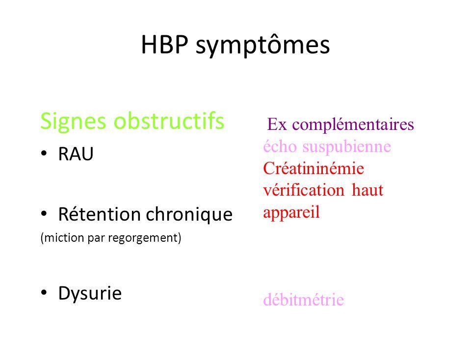 HBP symptômes Signes obstructifs RAU Rétention chronique Dysurie