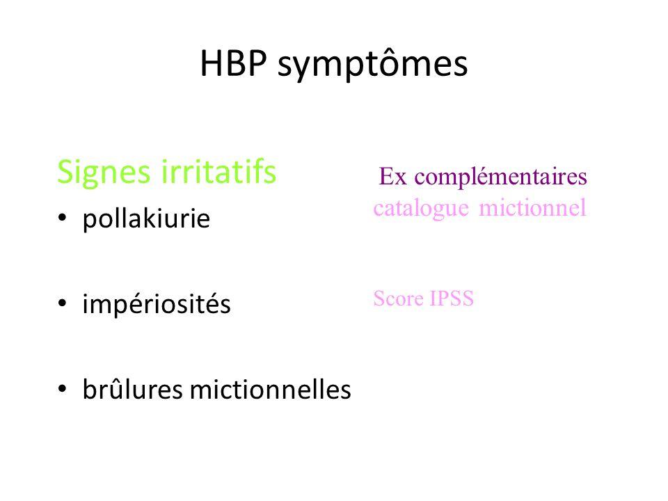 HBP symptômes Signes irritatifs pollakiurie impériosités
