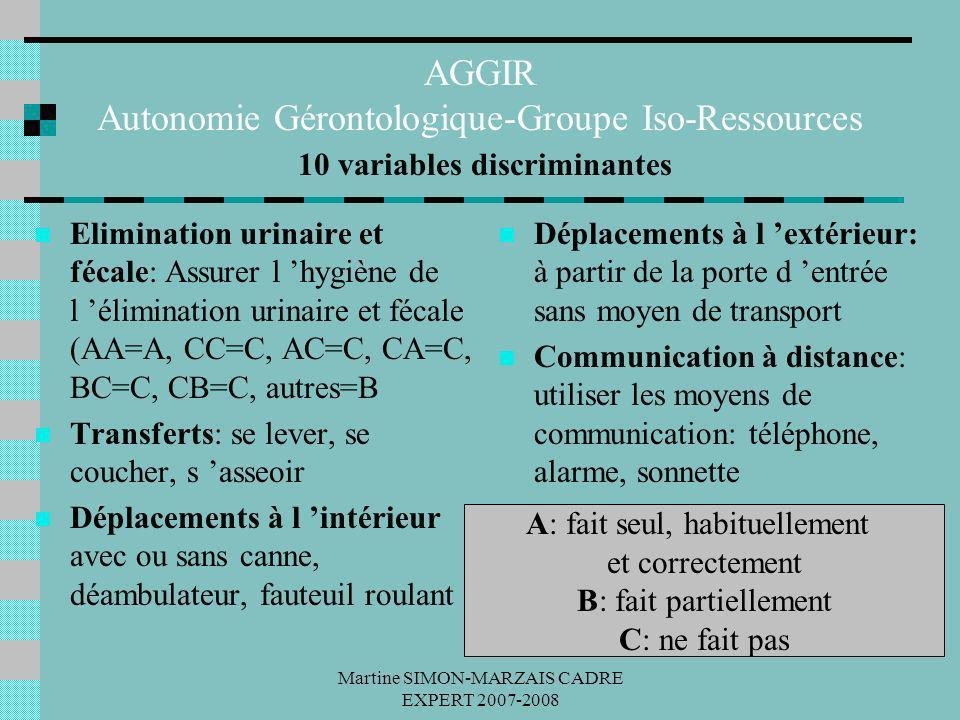 AGGIR Autonomie Gérontologique-Groupe Iso-Ressources 10 variables discriminantes