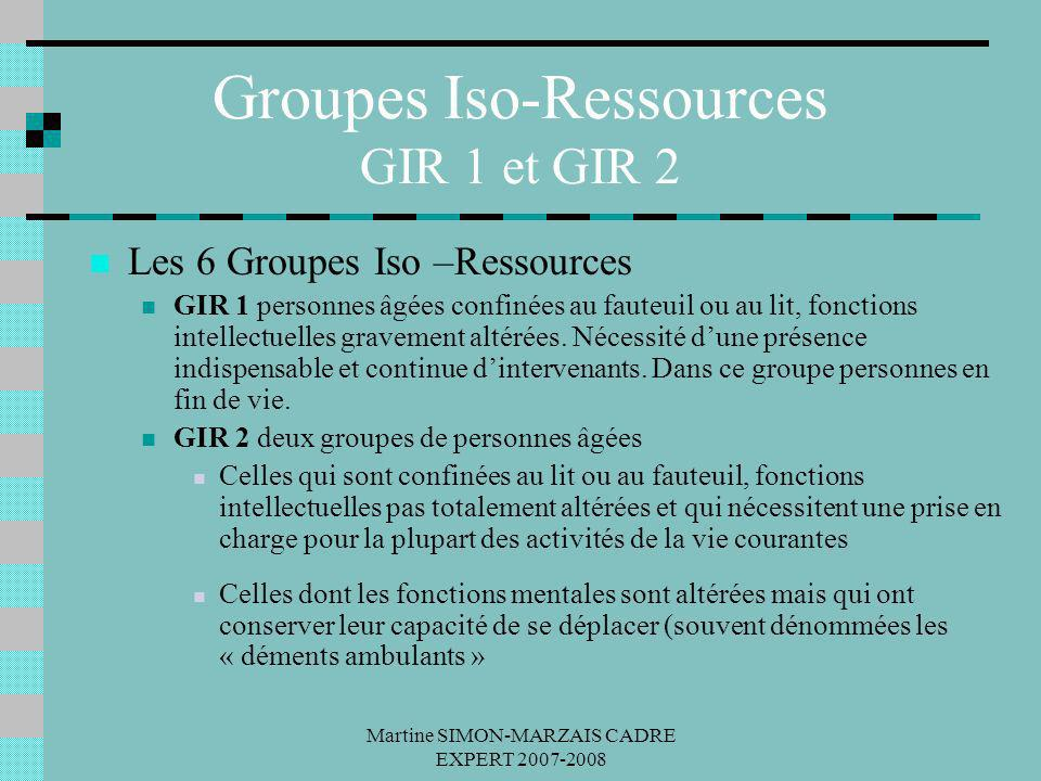Groupes Iso-Ressources GIR 1 et GIR 2