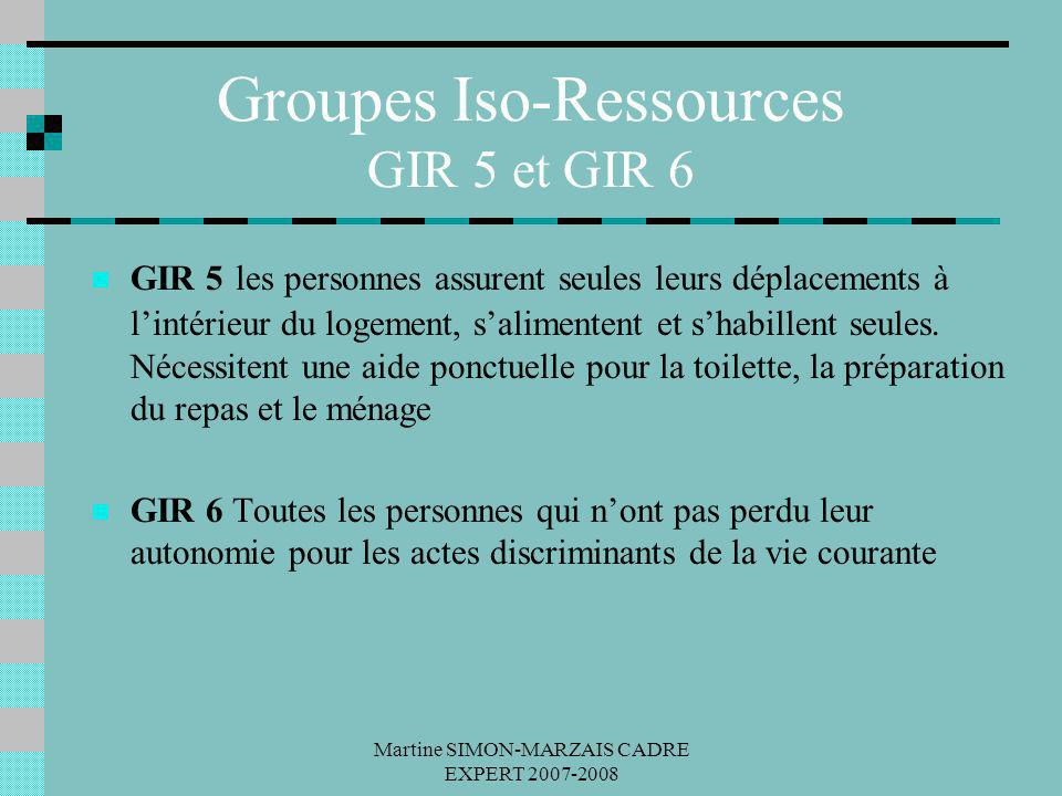 Groupes Iso-Ressources GIR 5 et GIR 6