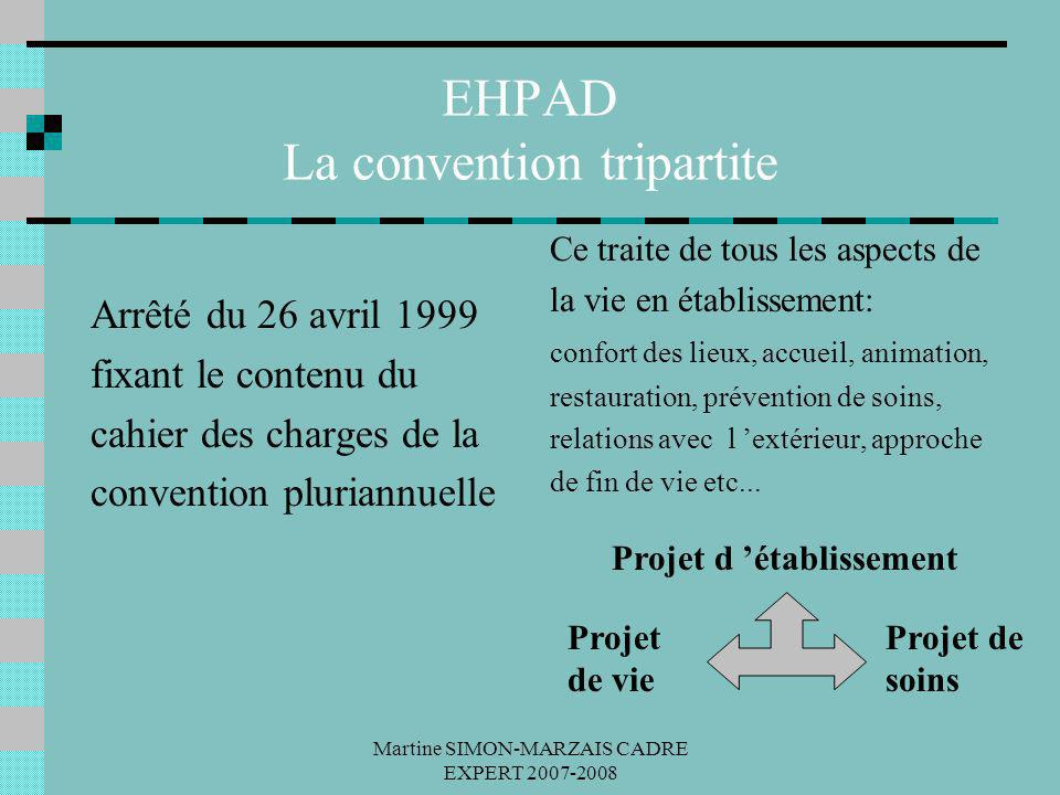 EHPAD La convention tripartite