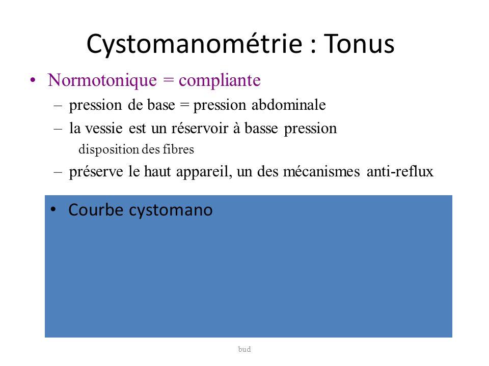 Cystomanométrie : Tonus