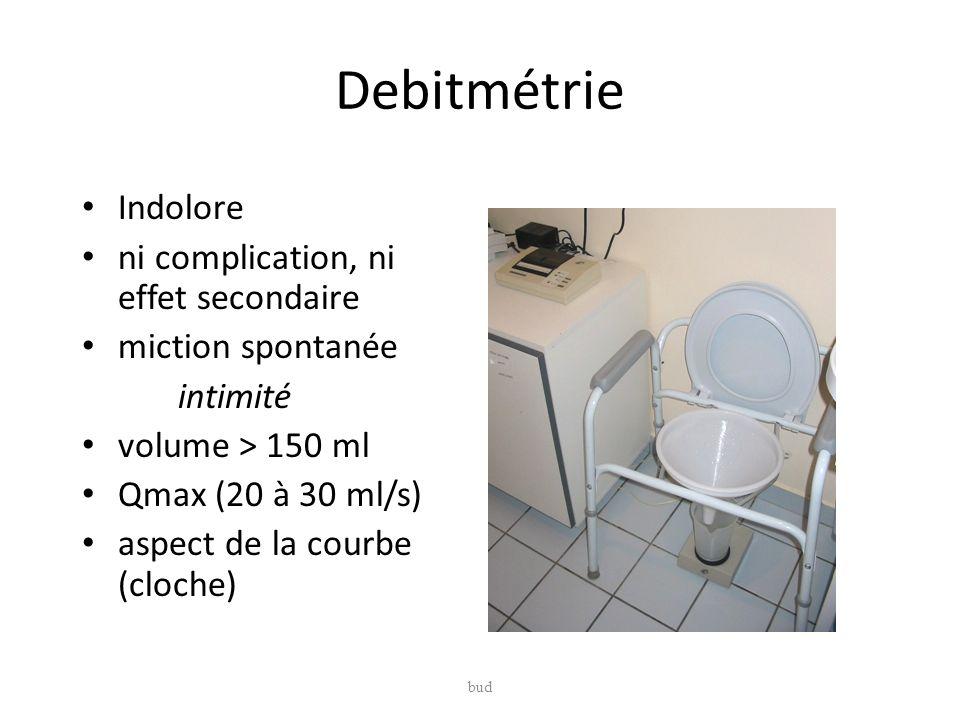 Debitmétrie Indolore ni complication, ni effet secondaire
