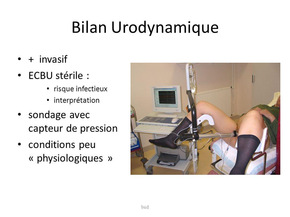 Bilan Urodynamique + invasif ECBU stérile :