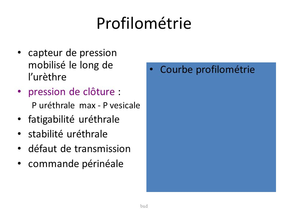Profilométrie capteur de pression mobilisé le long de l'urèthre
