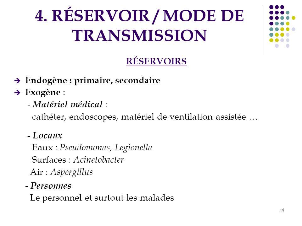 4. RÉSERVOIR / MODE DE TRANSMISSION
