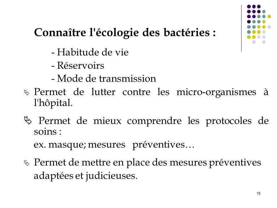 Connaître l écologie des bactéries :