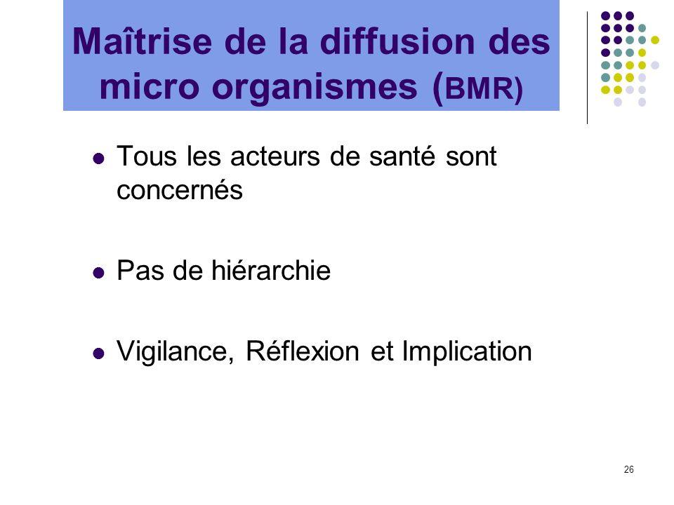 Maîtrise de la diffusion des micro organismes (BMR)