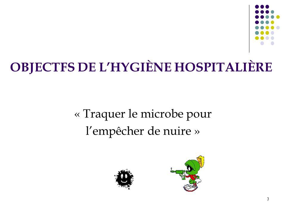 OBJECTFS DE L'HYGIÈNE HOSPITALIÈRE
