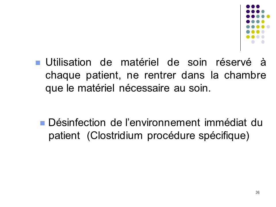 Utilisation de matériel de soin réservé à chaque patient, ne rentrer dans la chambre que le matériel nécessaire au soin.