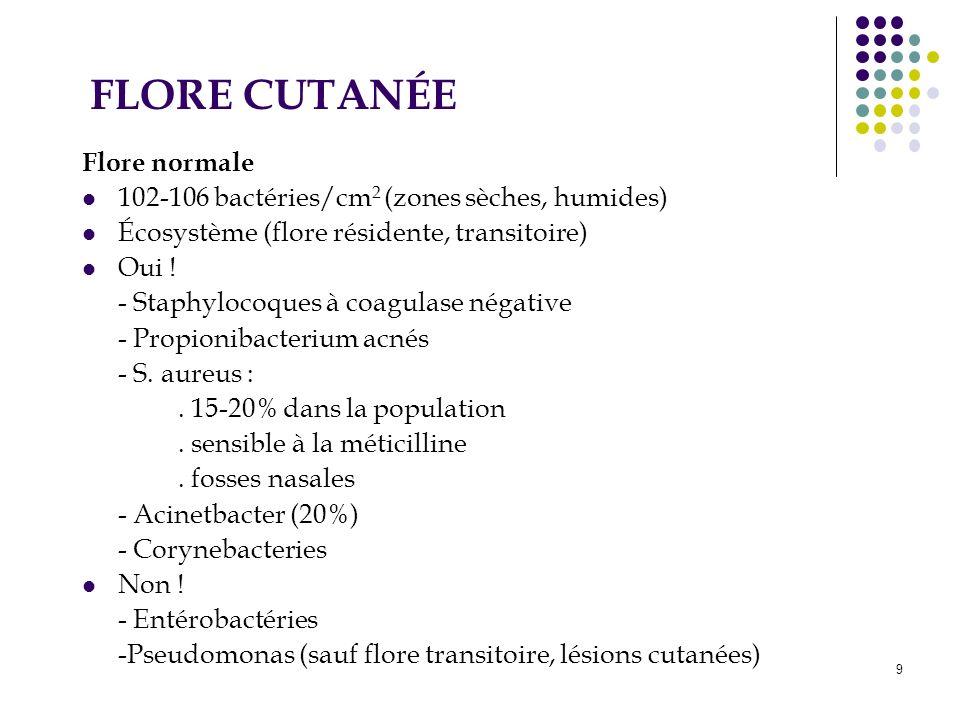 FLORE CUTANÉE Flore normale