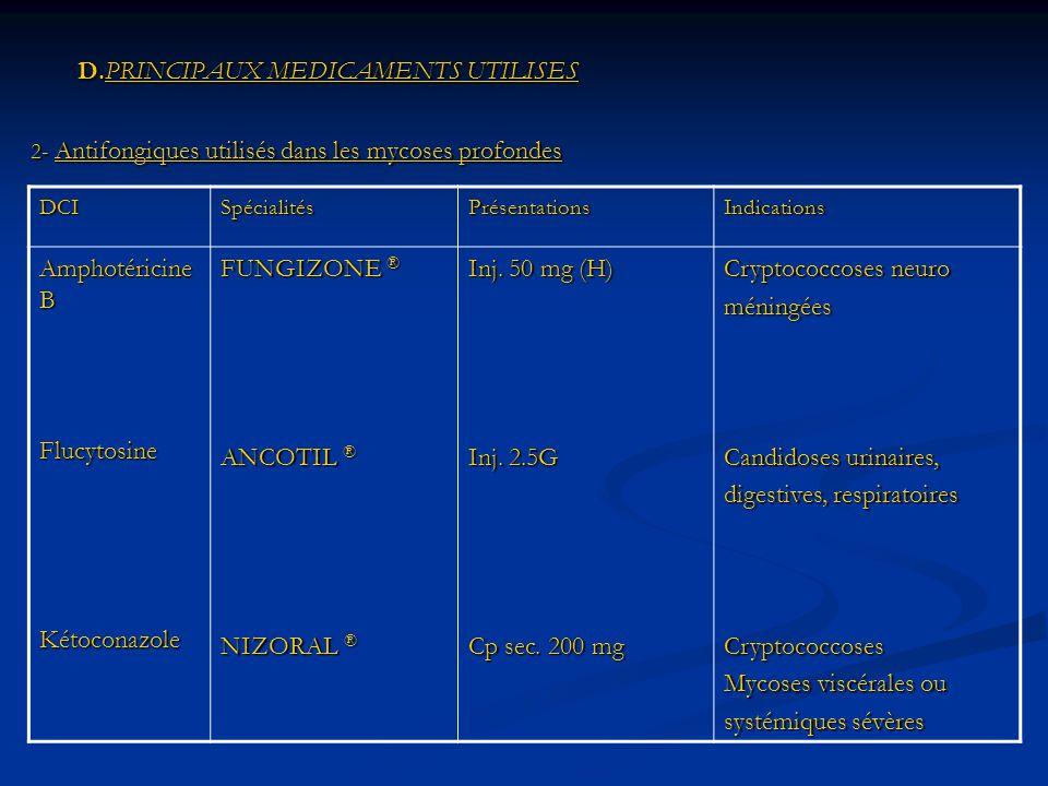 D.PRINCIPAUX MEDICAMENTS UTILISES