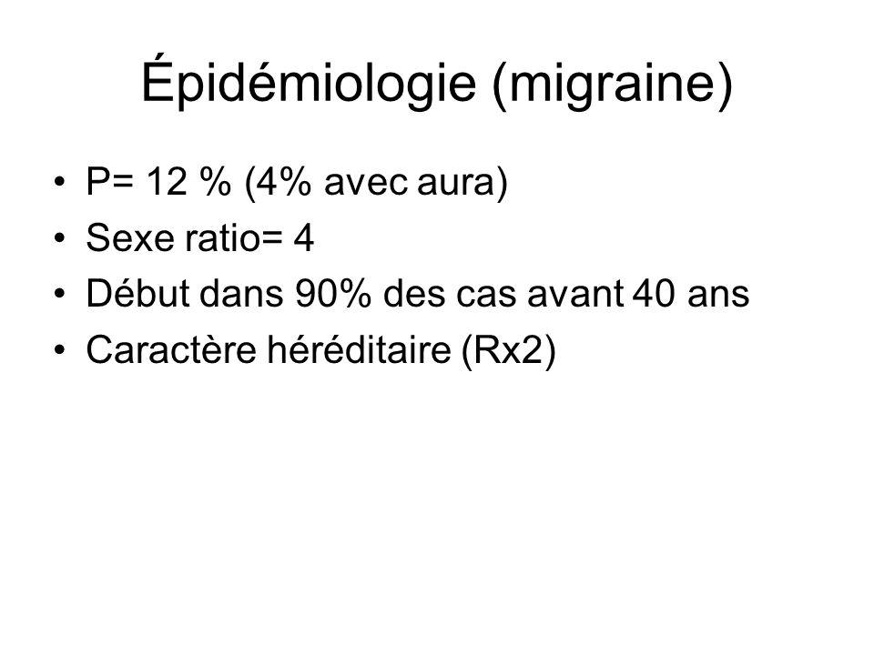 Épidémiologie (migraine)