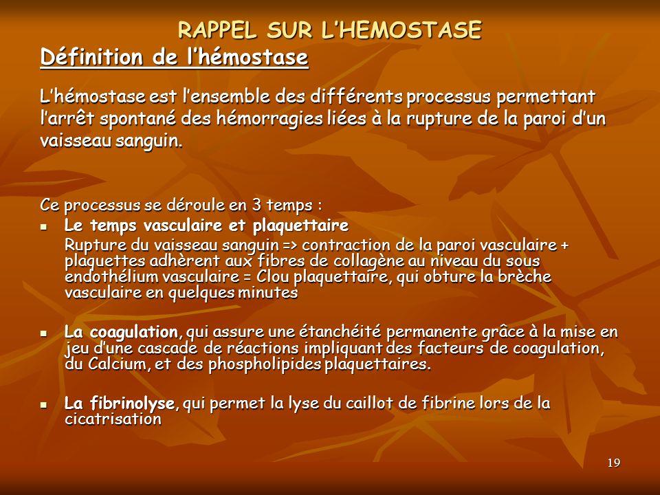 RAPPEL SUR L'HEMOSTASE